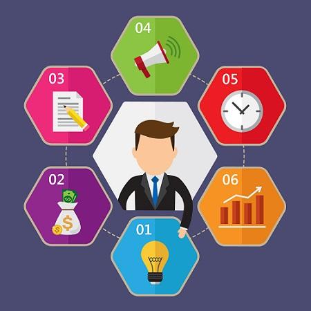 Bijles Economie in Amsterdam (Online) - Huiswerkbegeleiding Examentraining VMBO, HAVO, VWO klas 2, 3, 4, 5, 6, MBO, HBO, WO, Volwassenen